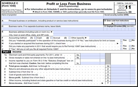 Figure 1: Profit Or Loss From Business U2013 Form 1040, Schedule C