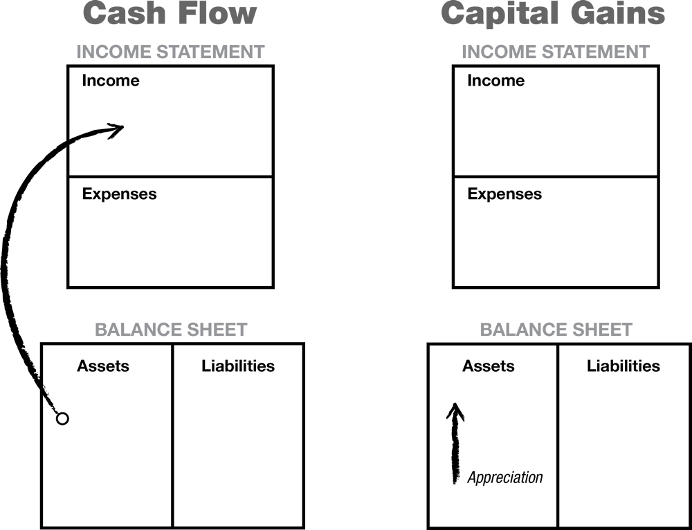 power of cash flows Let's take a detailed look at the $10 billion miss in industrial's cash flows from operations on further investigation, we see that the power and.